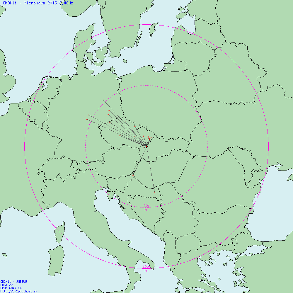 mw2015 mapa 9cm