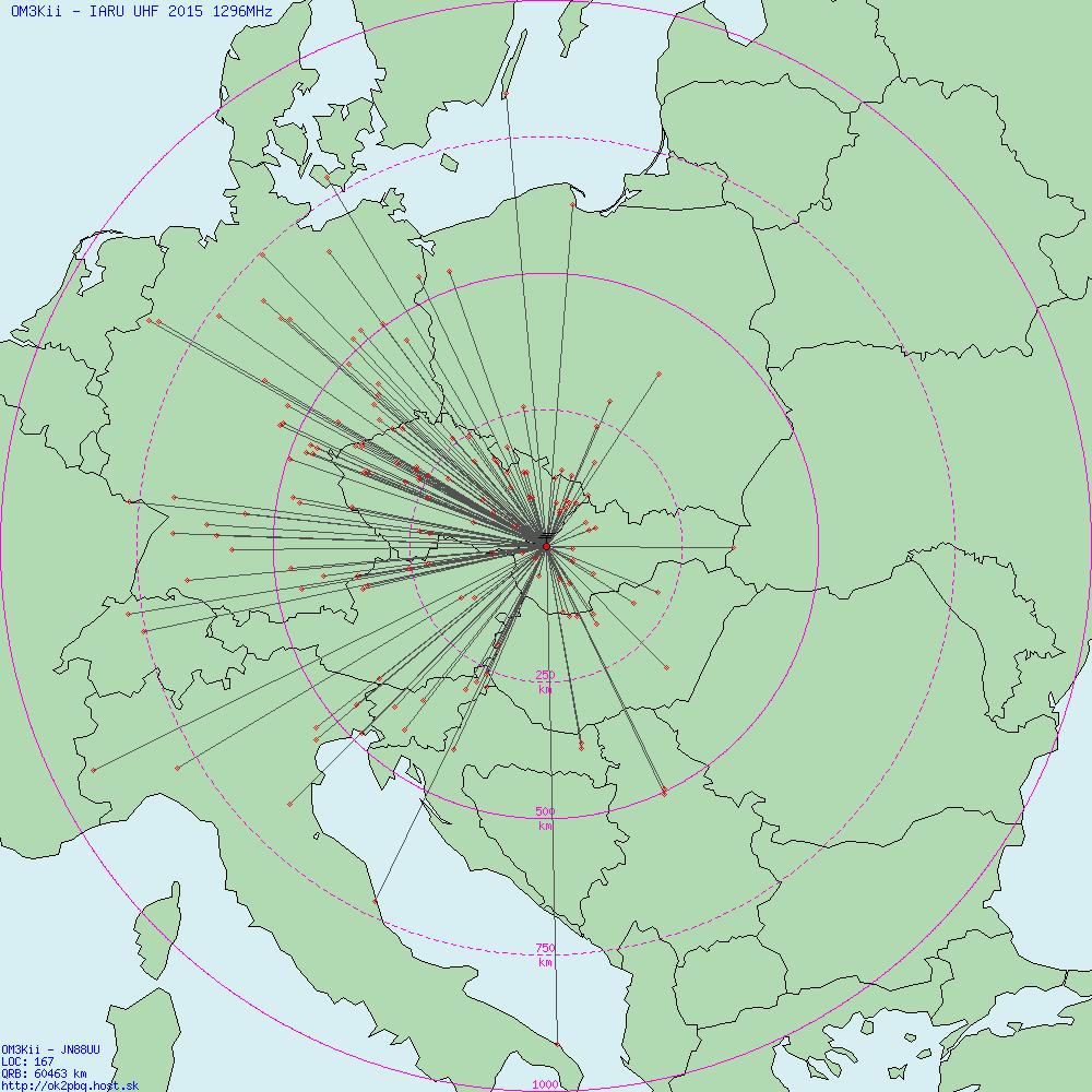 IARU UHF 2015 - 23