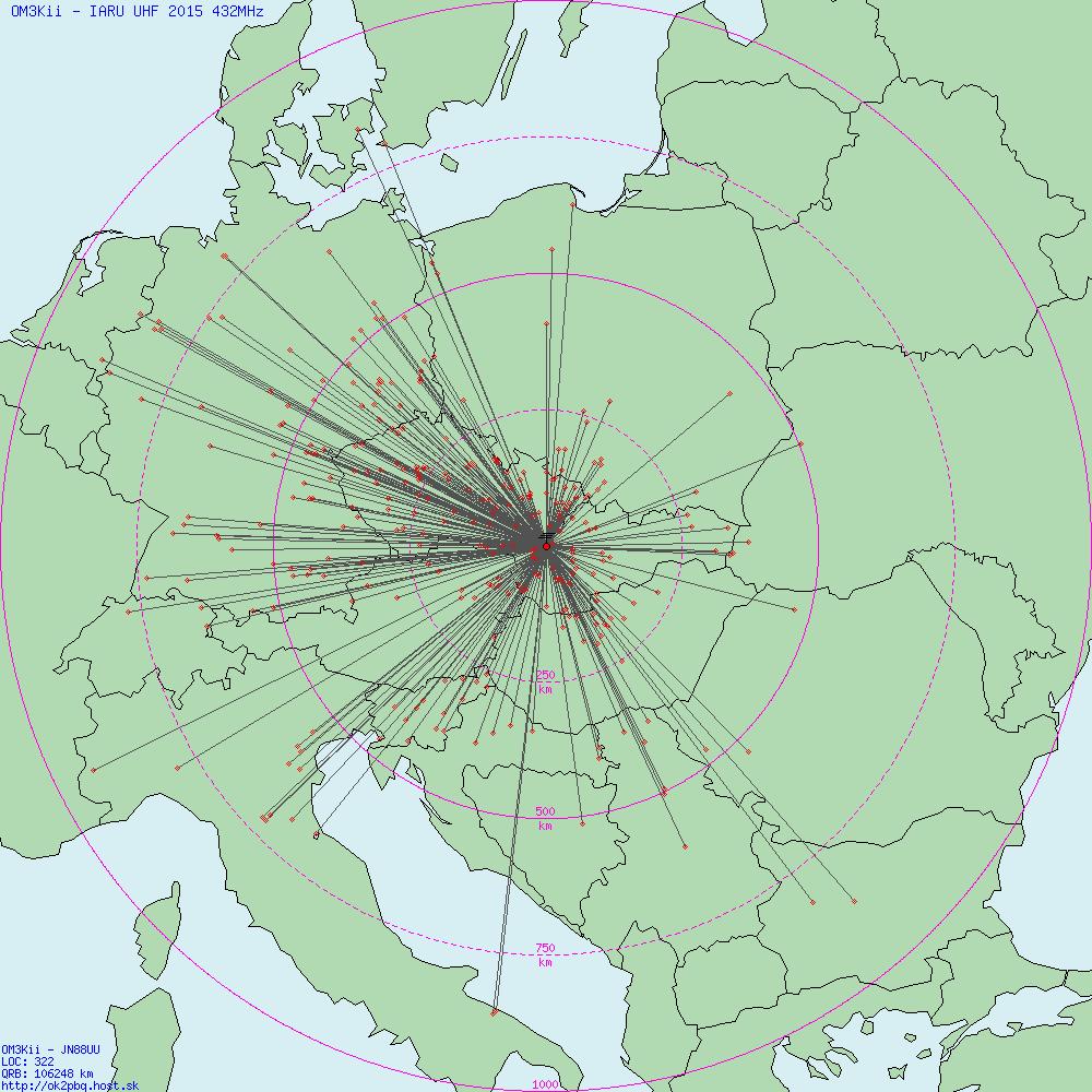 IARU UHF 2015 - 70